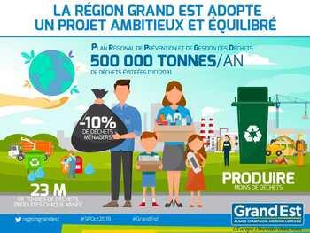 Grand Est adopte son Plan Régional de Prévention et de Gestion des Déchets (PRPGD).